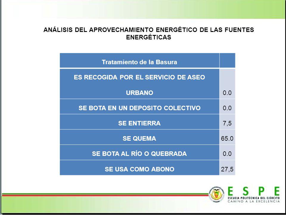 ANÁLISIS DEL APROVECHAMIENTO ENERGÉTICO DE LAS FUENTES ENERGÉTICAS