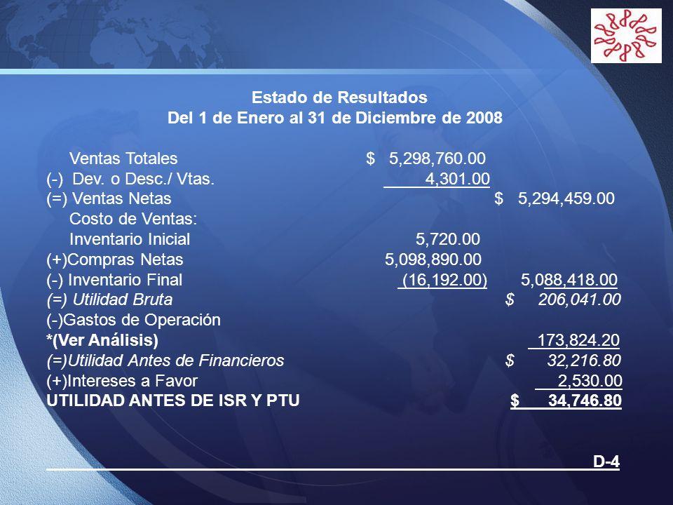 Estado de Resultados Del 1 de Enero al 31 de Diciembre de 2008. Ventas Totales $ 5,298,760.00.