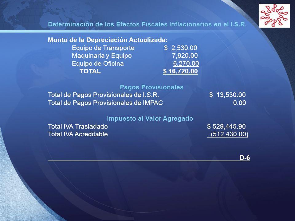 Determinación de los Efectos Fiscales Inflacionarios en el I.S.R.