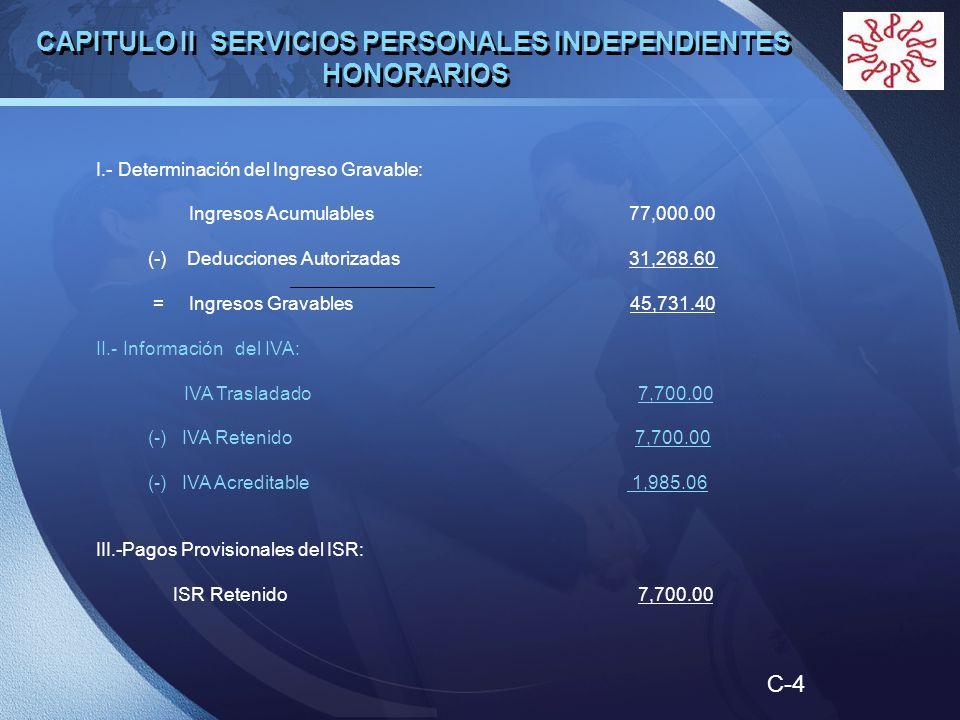 CAPITULO II SERVICIOS PERSONALES INDEPENDIENTES HONORARIOS
