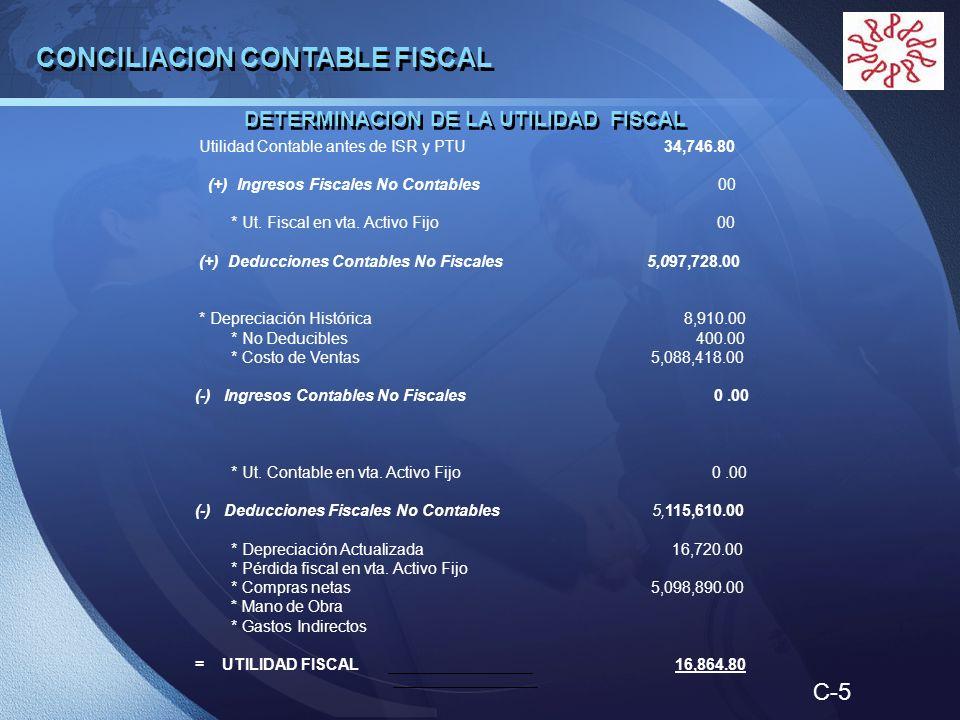 CONCILIACION CONTABLE FISCAL