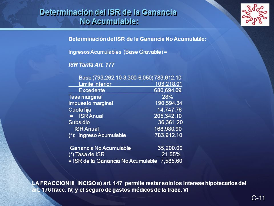 Determinación del ISR de la Ganancia No Acumulable: