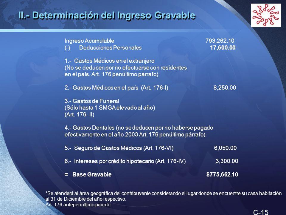 II.- Determinación del Ingreso Gravable