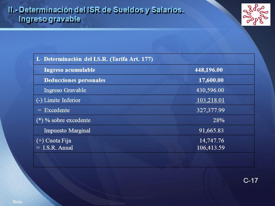 II.- Determinación del ISR de Sueldos y Salarios. Ingreso gravable