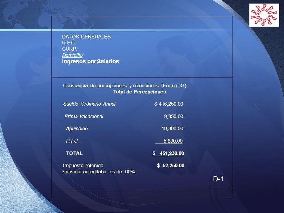 D-1 Ingresos por Salarios DATOS GENERALES R.F.C. CURP: Domicilio: