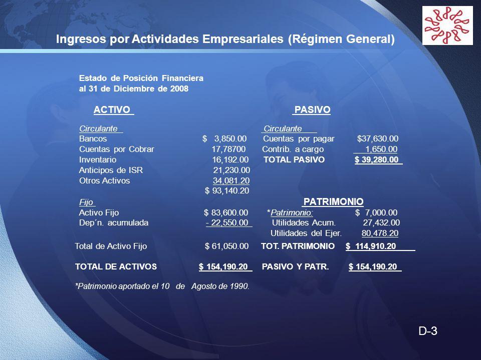 Ingresos por Actividades Empresariales (Régimen General)