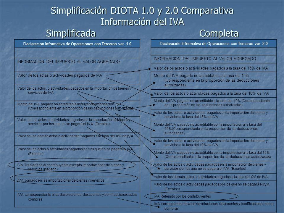 Simplificación DIOTA 1. 0 y 2