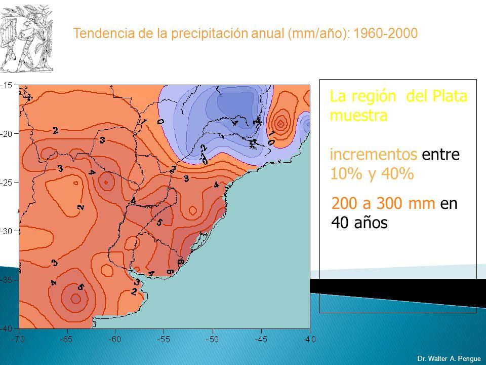 Tendencia de la precipitación anual (mm/año): 1960-2000