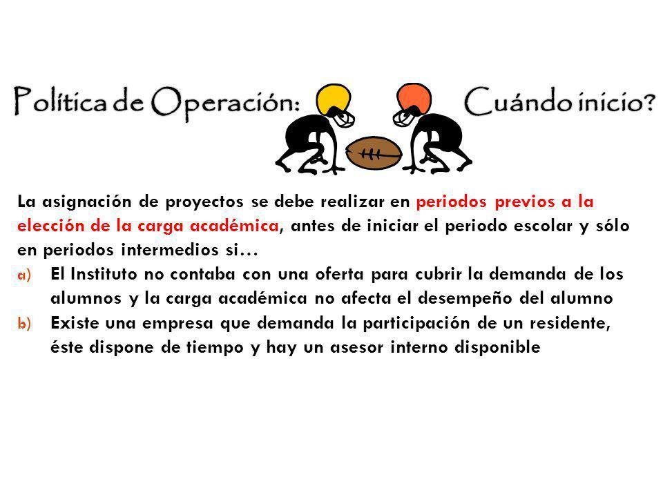 Política de Operación: Cuándo inicio