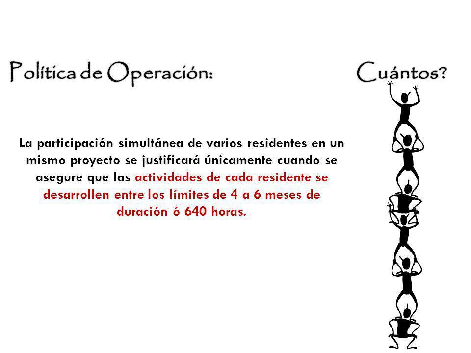 Política de Operación: Cuántos