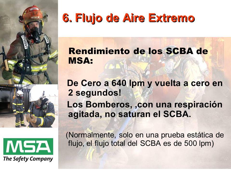 6. Flujo de Aire Extremo Rendimiento de los SCBA de MSA:
