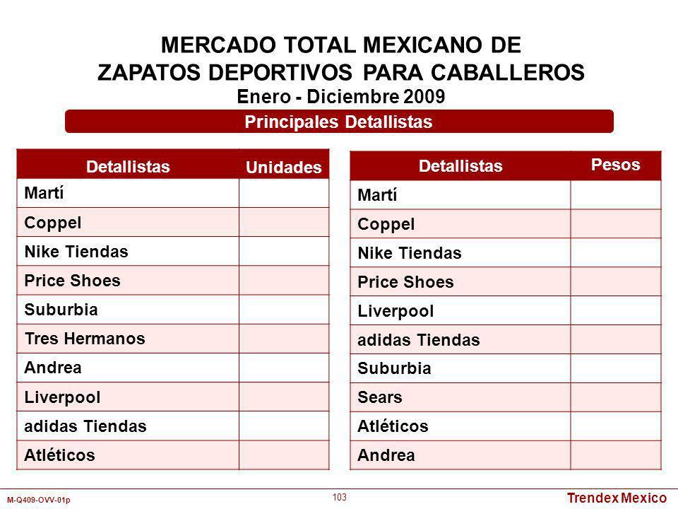 MERCADO TOTAL MEXICANO DE ZAPATOS DEPORTIVOS PARA CABALLEROS