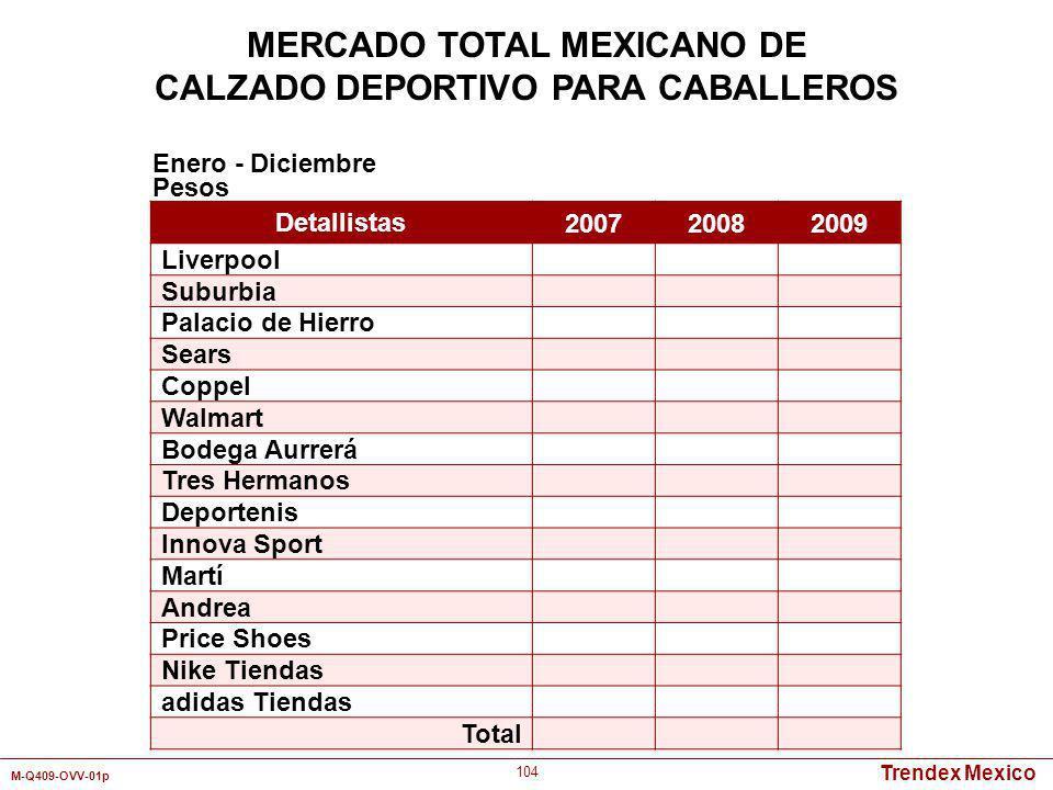 MERCADO TOTAL MEXICANO DE CALZADO DEPORTIVO PARA CABALLEROS