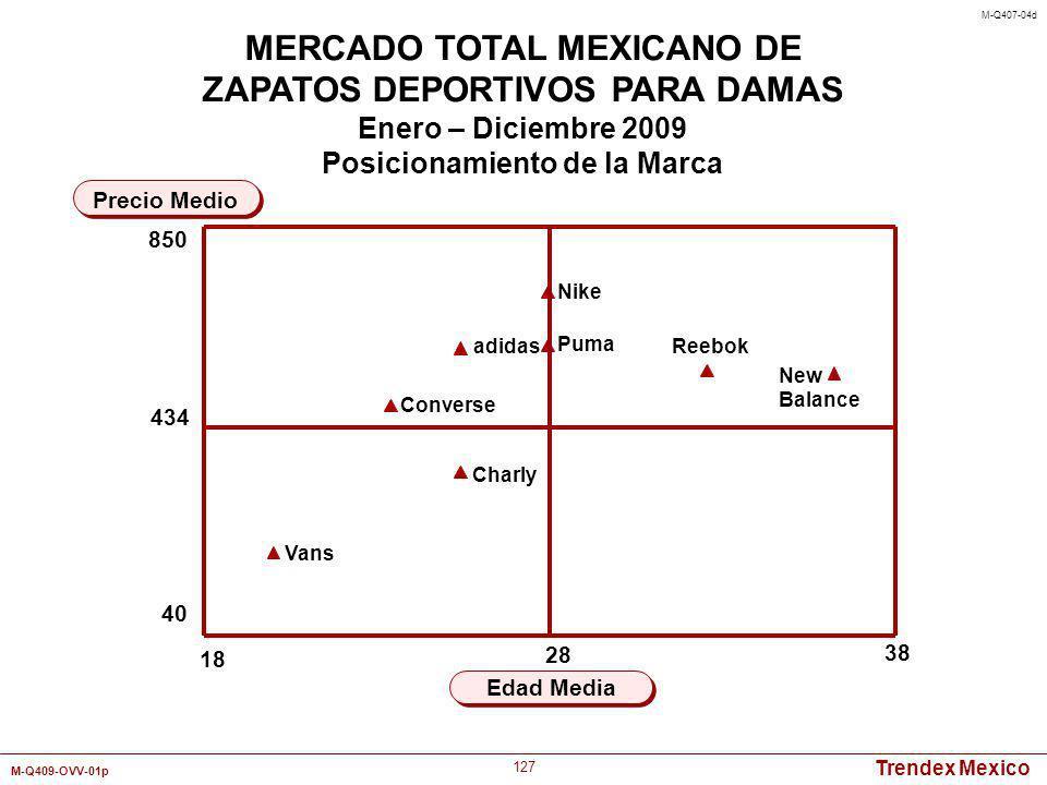 MERCADO TOTAL MEXICANO DE Posicionamiento de la Marca