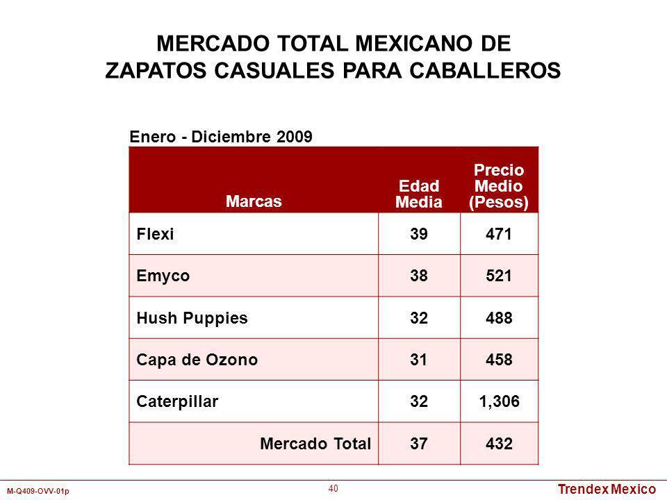 MERCADO TOTAL MEXICANO DE ZAPATOS CASUALES PARA CABALLEROS