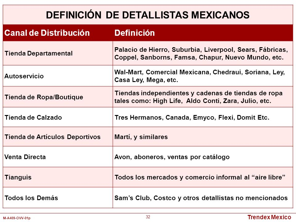 DEFINICIÓN DE DETALLISTAS MEXICANOS