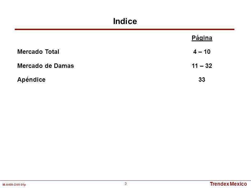 Indice Mercado Total Mercado de Damas Apéndice Página 4 – 10 11 – 32