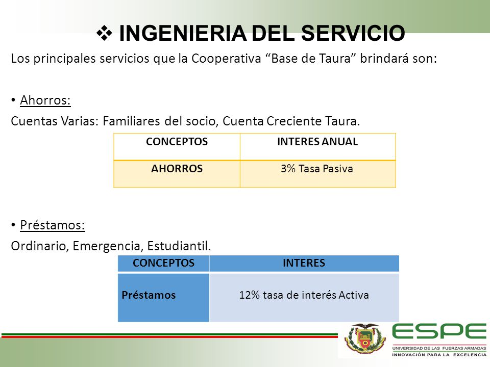 INGENIERIA DEL SERVICIO