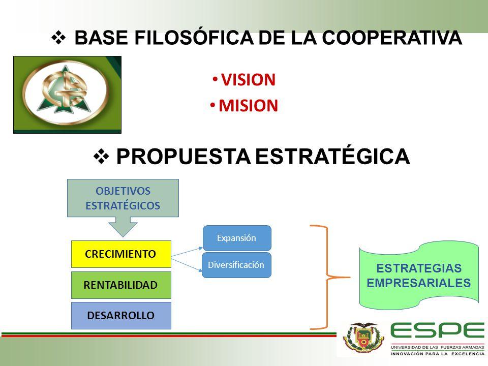 BASE FILOSÓFICA DE LA COOPERATIVA