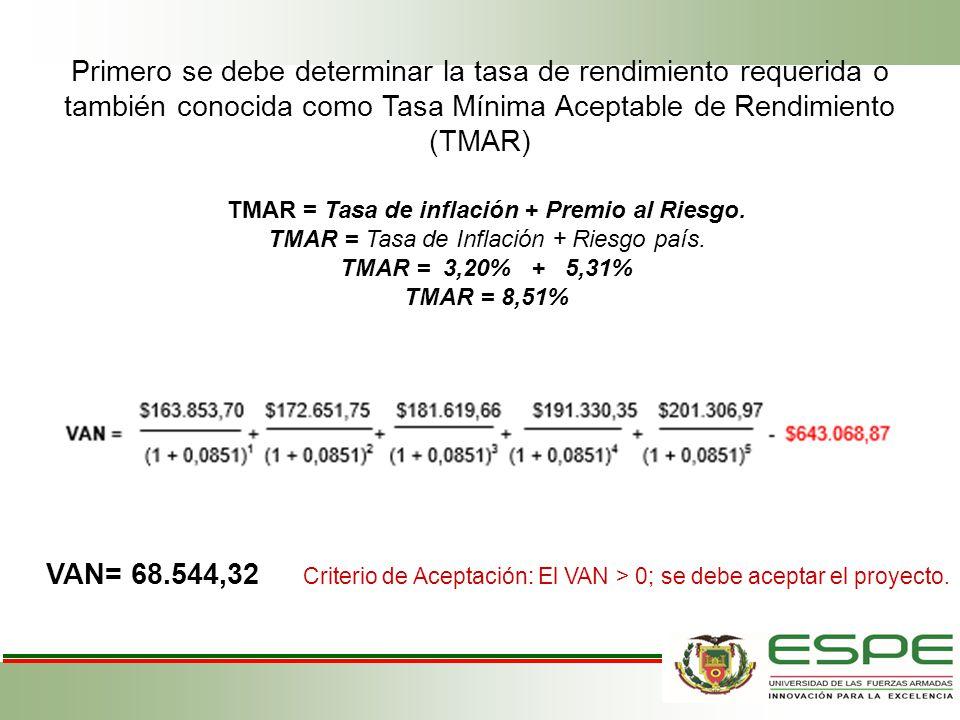 Primero se debe determinar la tasa de rendimiento requerida o también conocida como Tasa Mínima Aceptable de Rendimiento (TMAR)