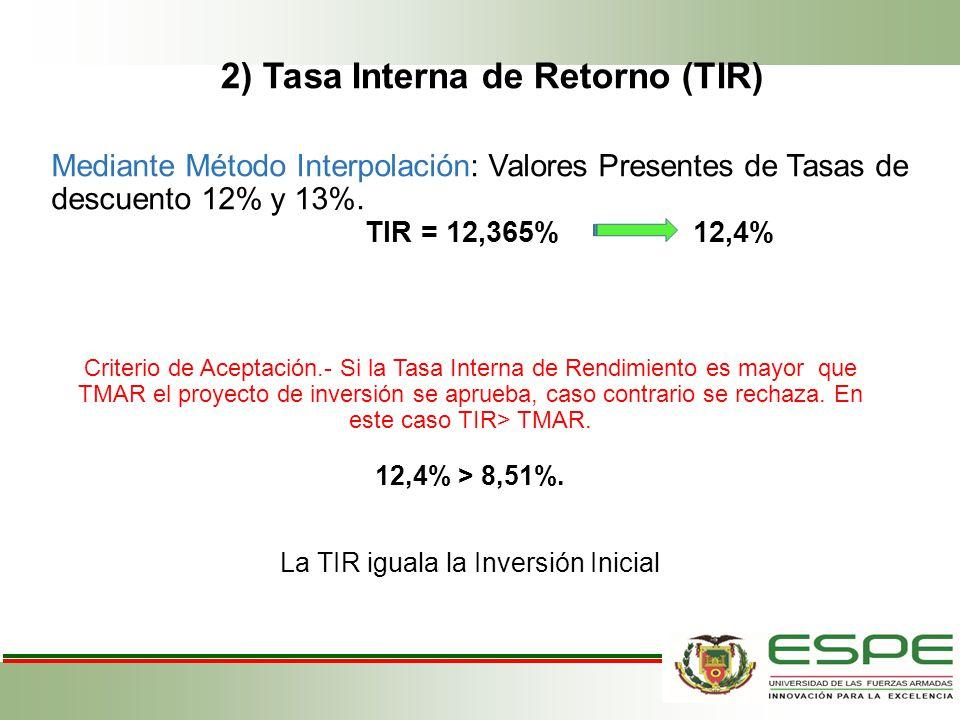 2) Tasa Interna de Retorno (TIR)