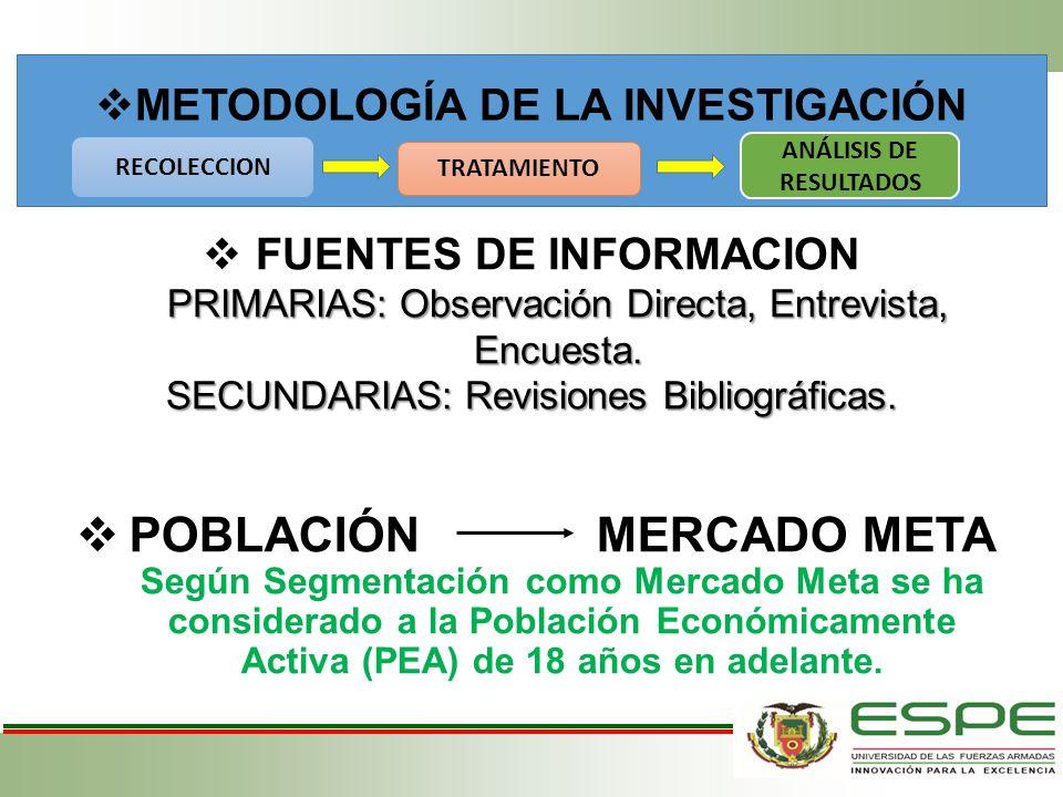 METODOLOGÍA DE LA INVESTIGACIÓN ANÁLISIS DE RESULTADOS