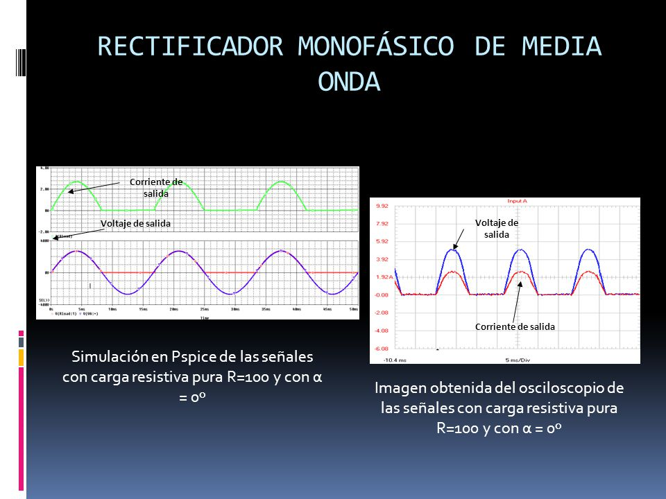 Rectificador monofásico de media onda