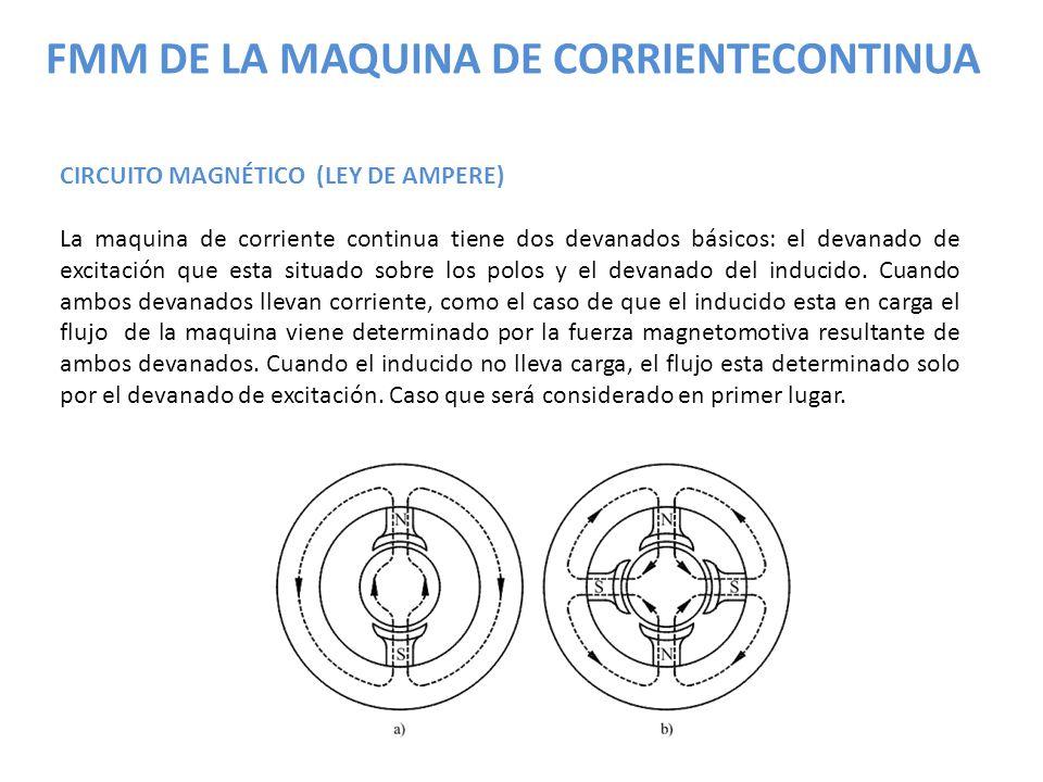 FMM DE LA MAQUINA DE CORRIENTECONTINUA