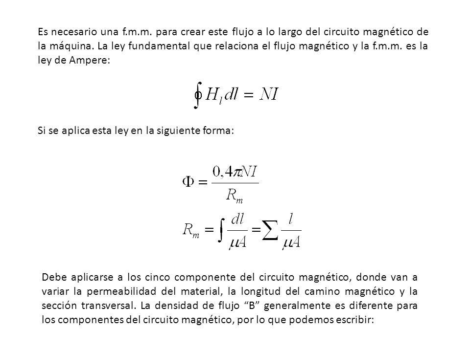 Es necesario una f.m.m. para crear este flujo a lo largo del circuito magnético de la máquina. La ley fundamental que relaciona el flujo magnético y la f.m.m. es la ley de Ampere: