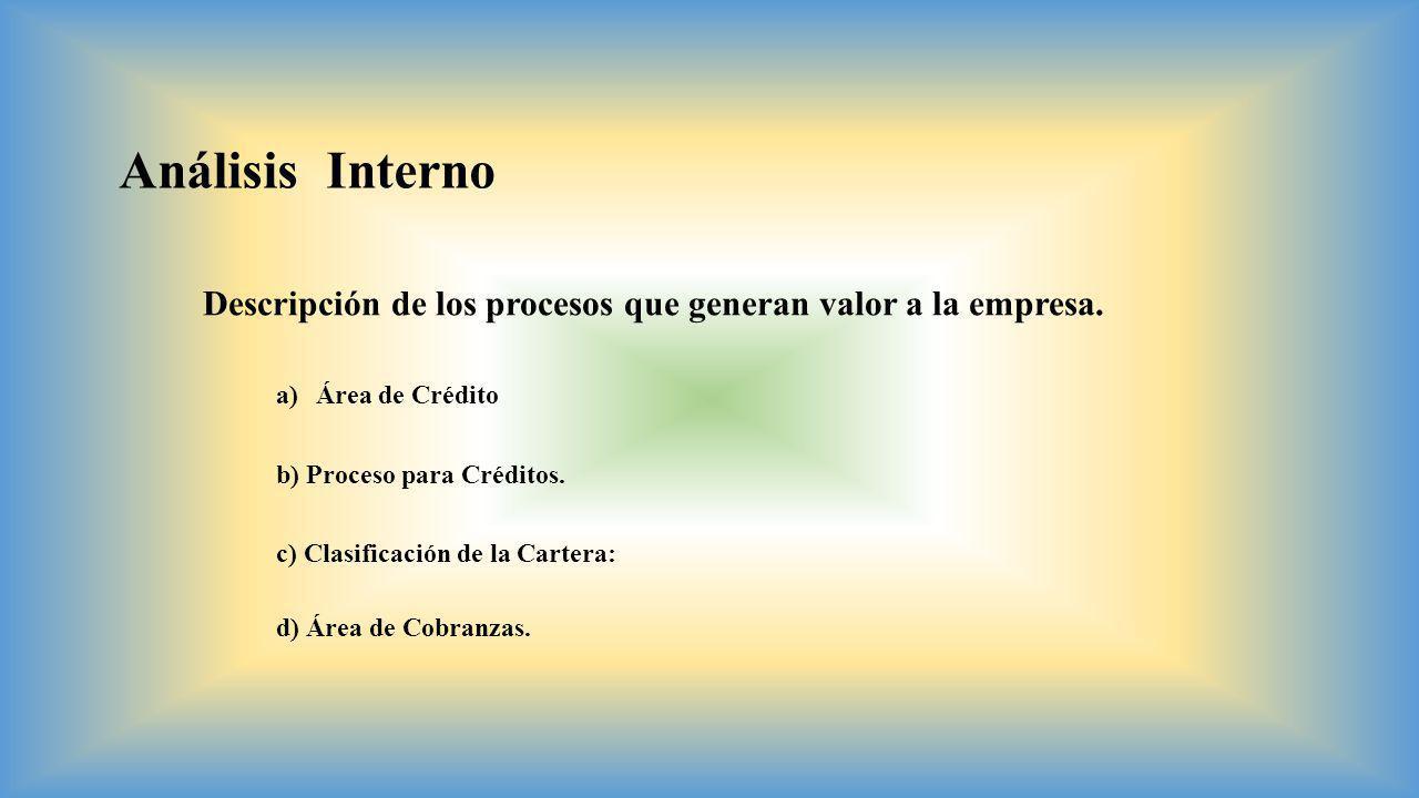 Análisis Interno Descripción de los procesos que generan valor a la empresa. Área de Crédito. b) Proceso para Créditos.