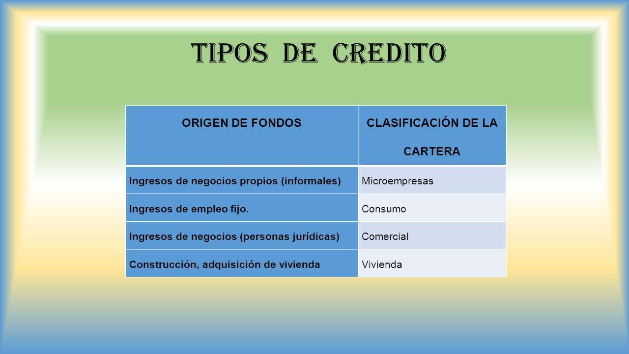 CLASIFICACIÓN DE LA CARTERA