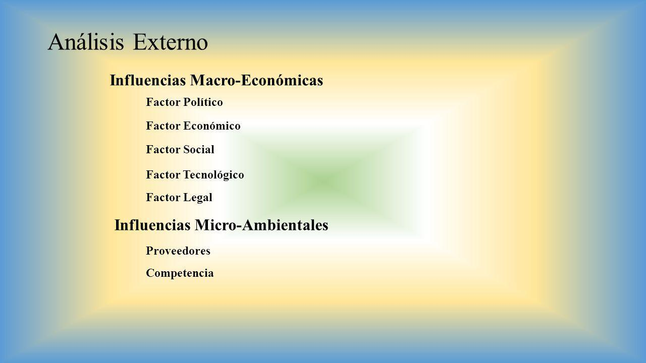 Análisis Externo Influencias Macro-Económicas