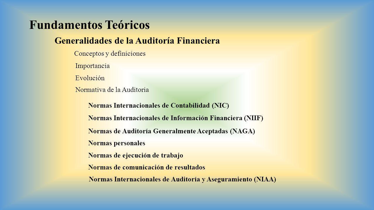 Fundamentos Teóricos Generalidades de la Auditoría Financiera