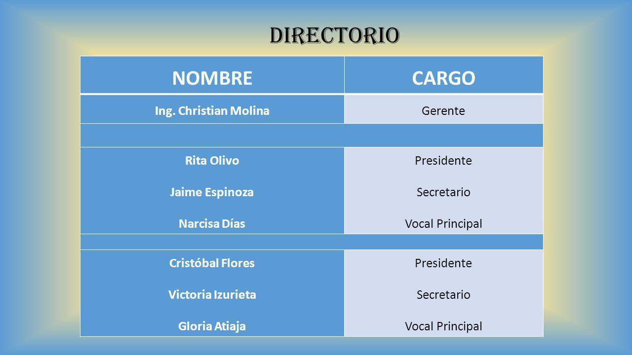 DIRECTORIO NOMBRE CARGO Ing. Christian Molina Gerente Rita Olivo