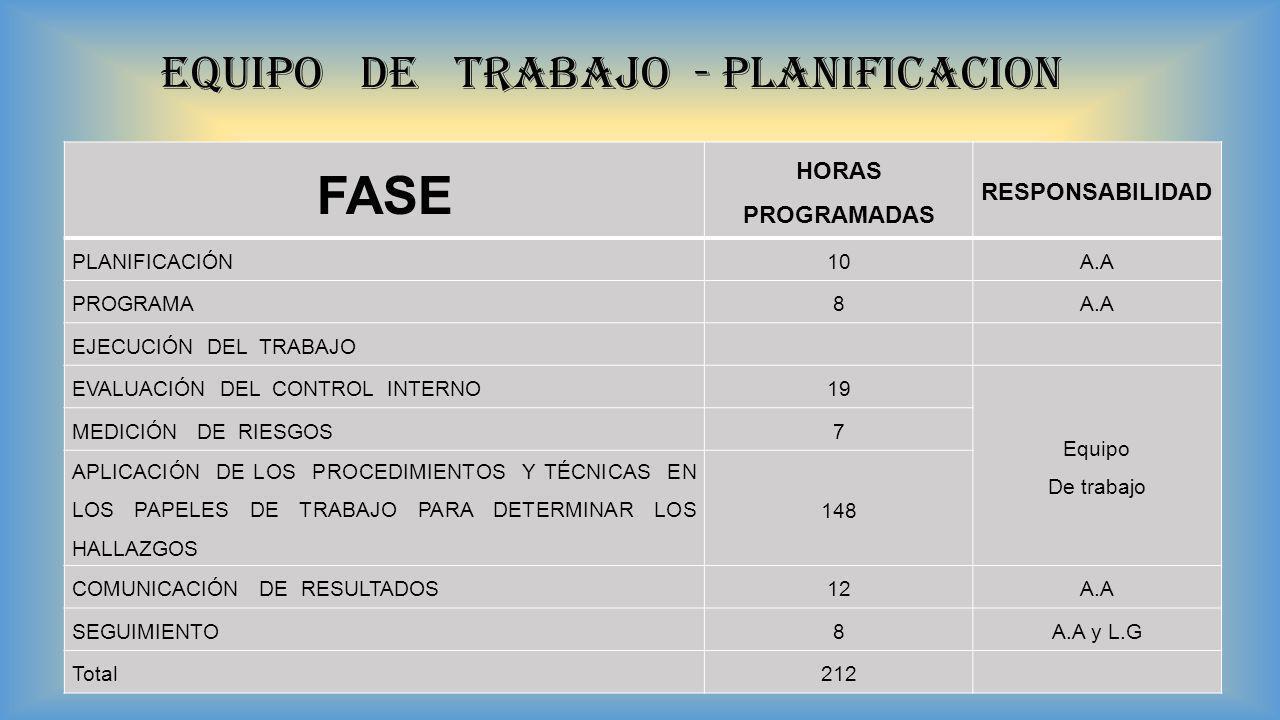 EQUIPO DE TRABAJO - PLANIFICACION