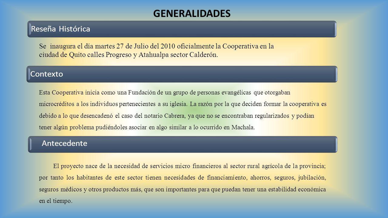 GENERALIDADES Reseña Histórica Contexto Antecedente