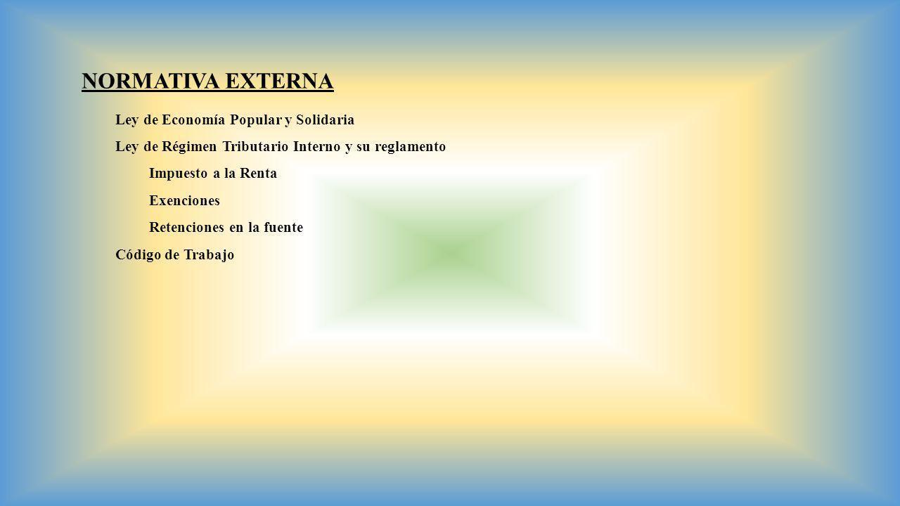 NORMATIVA EXTERNA Ley de Economía Popular y Solidaria