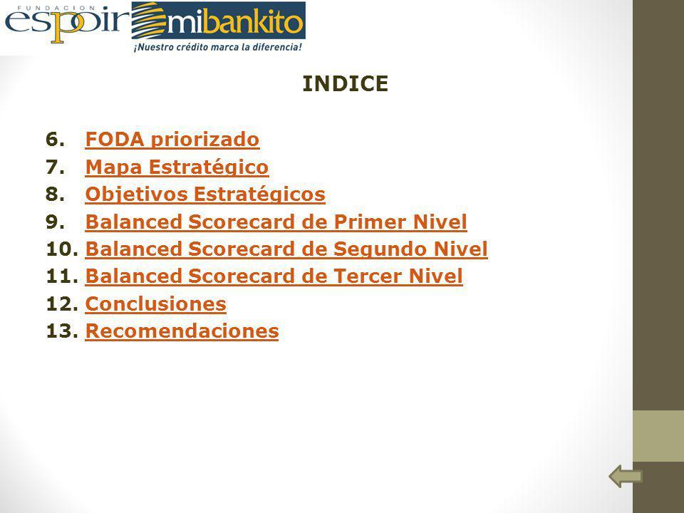 INDICE FODA priorizado Mapa Estratégico Objetivos Estratégicos