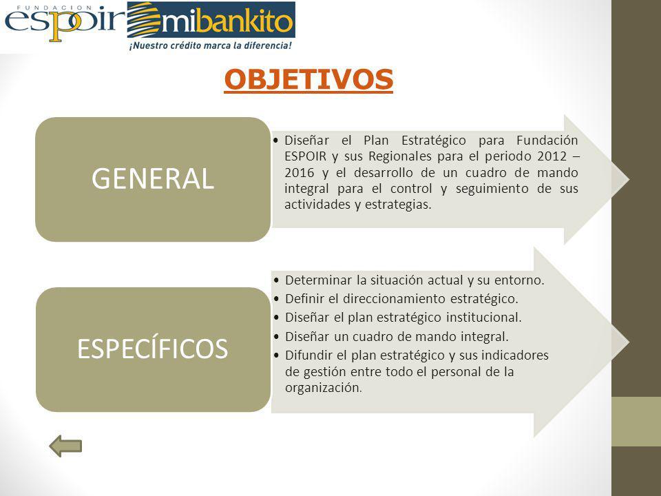 GENERAL ESPECÍFICOS OBJETIVOS