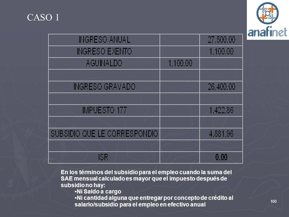 CASO 1 En los términos del subsidio para el empleo cuando la suma del SAE mensual calculado es mayor que el impuesto después de subsidio no hay: