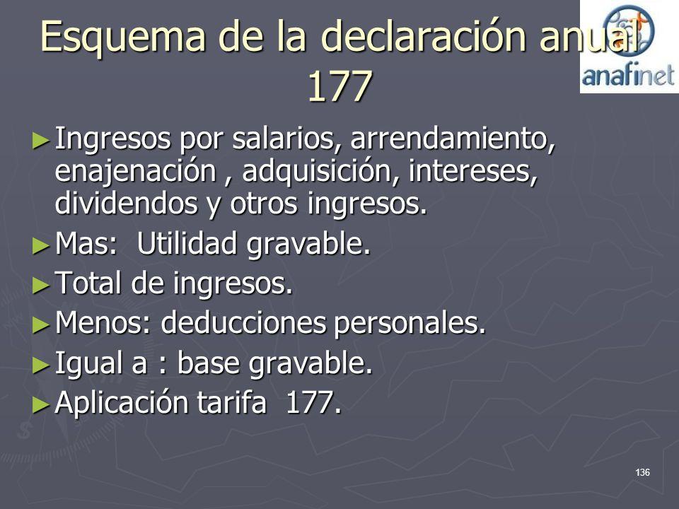 Esquema de la declaración anual 177