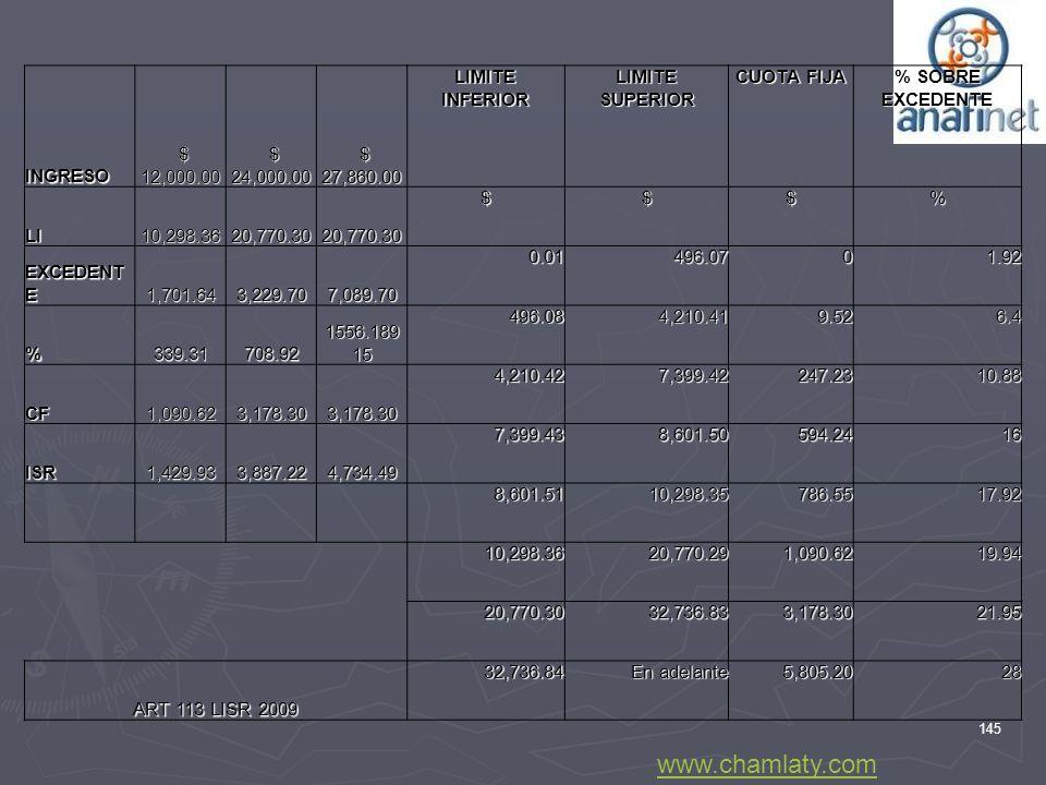 www.chamlaty.com INGRESO $ 12,000.00 $ 24,000.00 $ 27,860.00