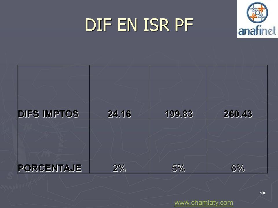 DIF EN ISR PF DIFS IMPTOS 24.16 199.83 260.43 PORCENTAJE 2% 5% 6%