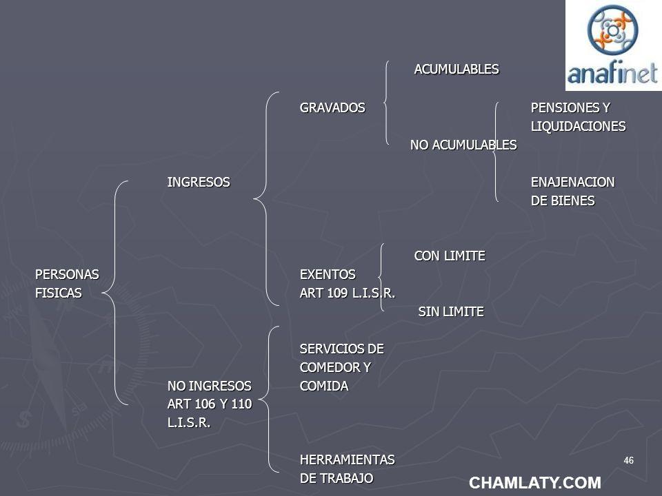 ACUMULABLES CHAMLATY.COM GRAVADOS PENSIONES Y LIQUIDACIONES