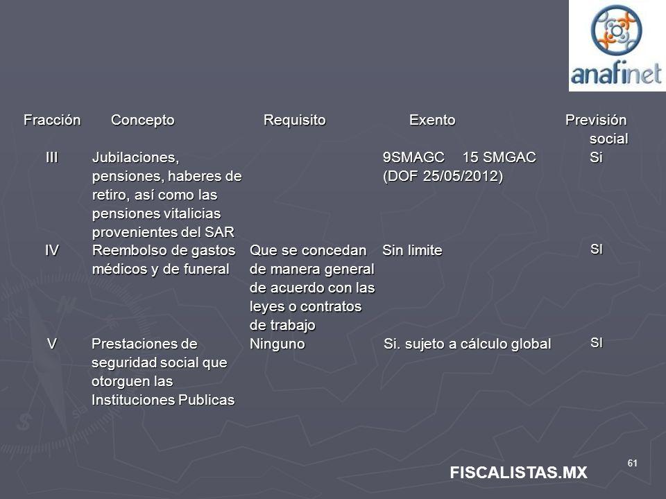 FISCALISTAS.MX Fracción Concepto Requisito Exento Previsión social III