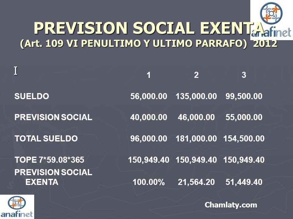 PREVISION SOCIAL EXENTA (Art. 109 VI PENULTIMO Y ULTIMO PARRAFO) 2012