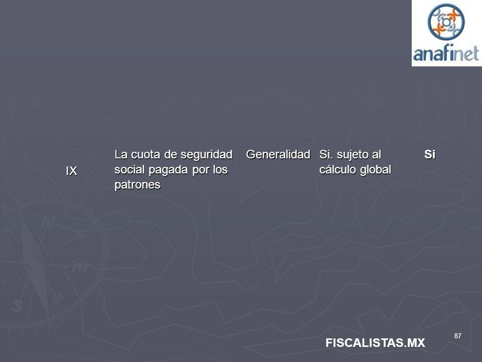 IX La cuota de seguridad social pagada por los patrones. Generalidad. Si. sujeto al cálculo global.