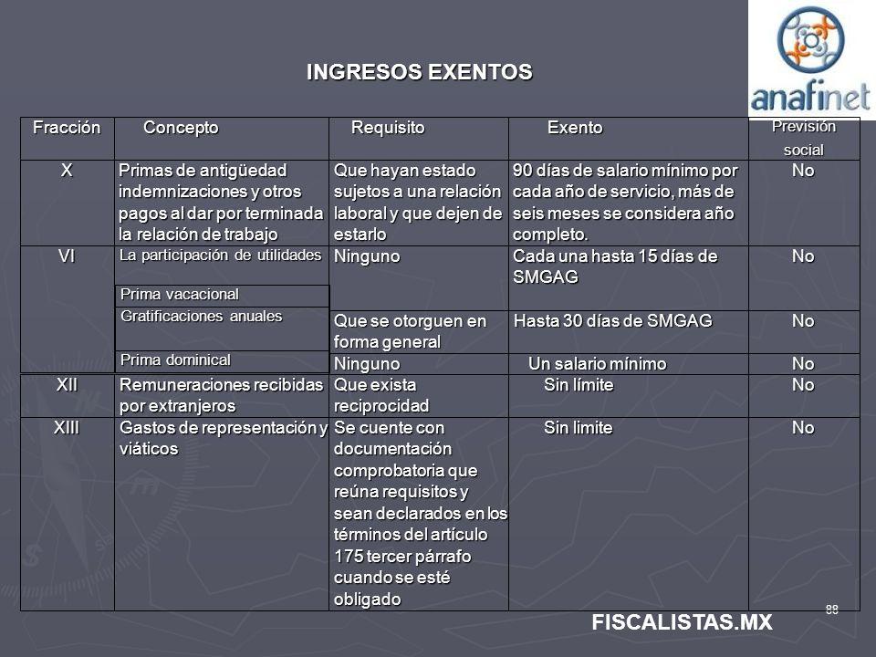 INGRESOS EXENTOS FISCALISTAS.MX Fracción Concepto Requisito Exento X