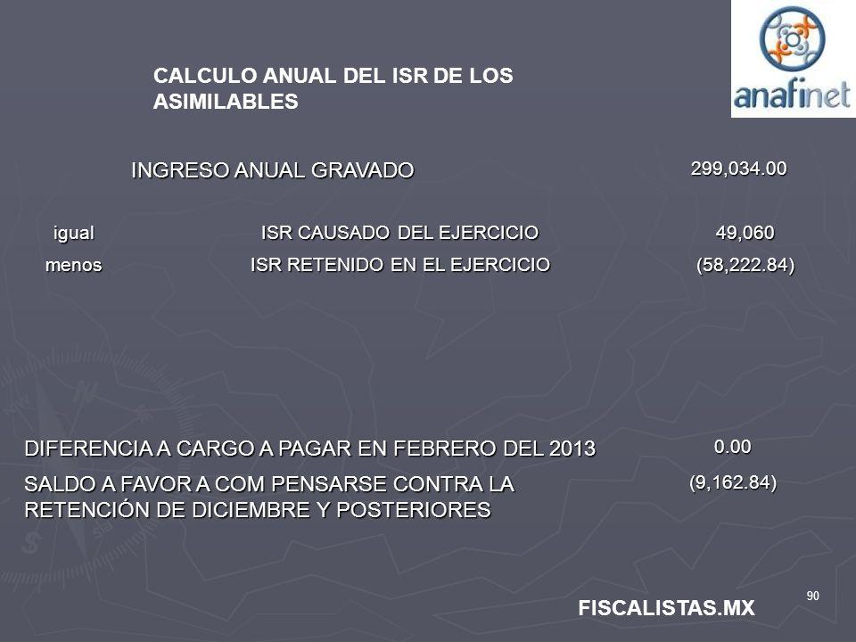CALCULO ANUAL DEL ISR DE LOS ASIMILABLES INGRESO ANUAL GRAVADO