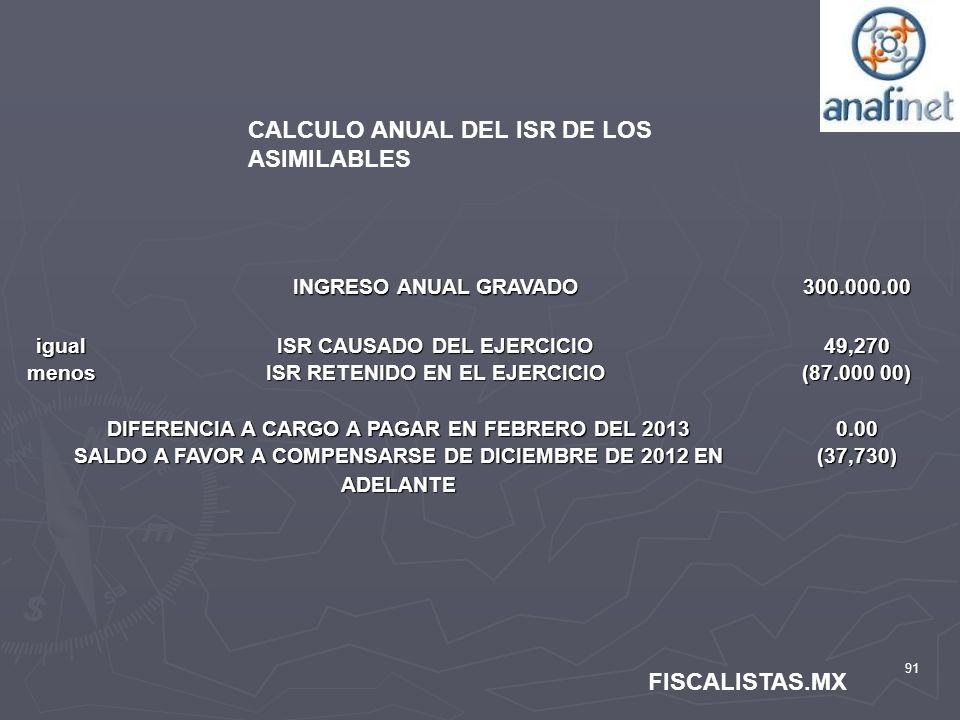 CALCULO ANUAL DEL ISR DE LOS ASIMILABLES